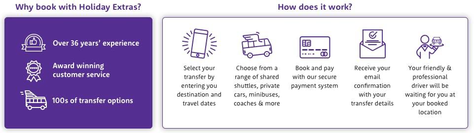 Airport Transfers Trust Bar