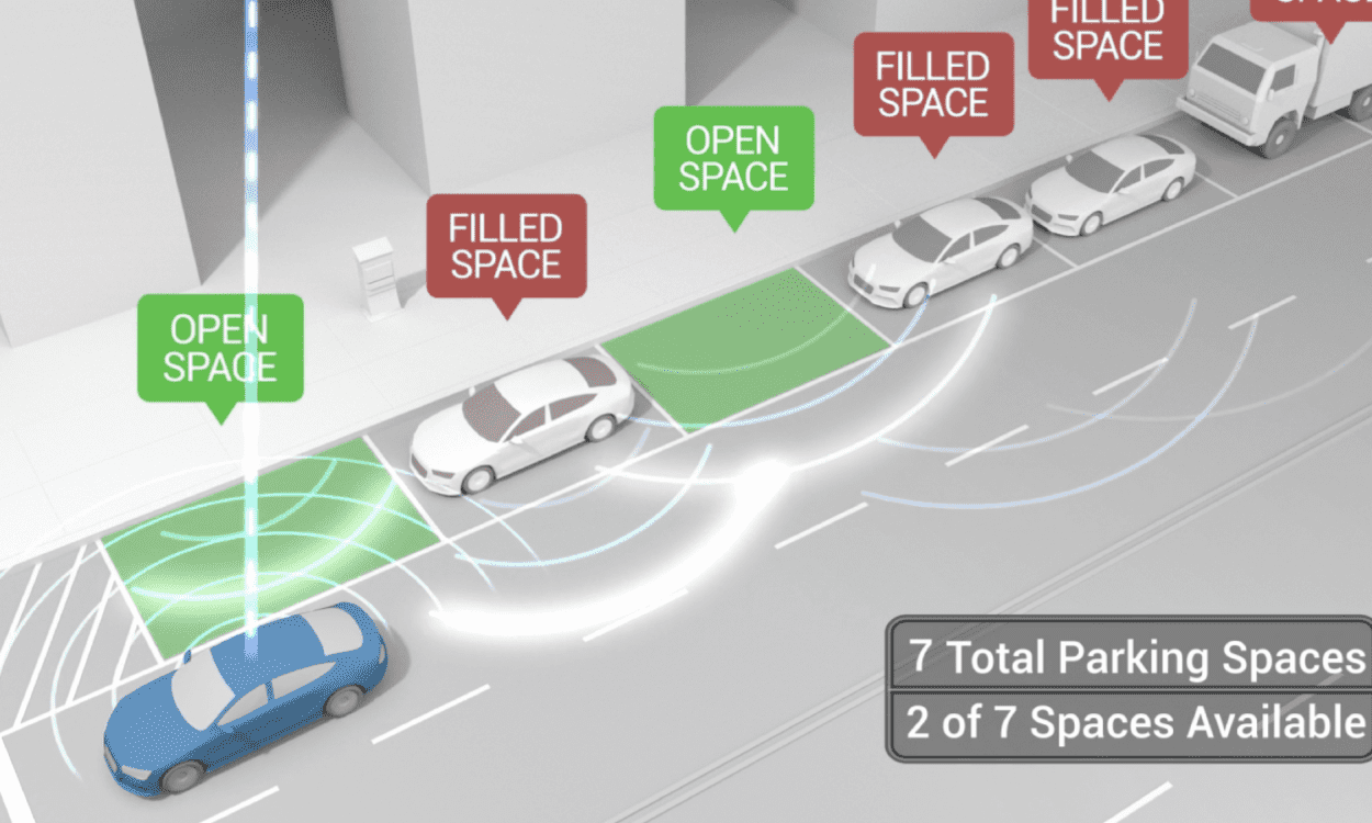 real time parking data