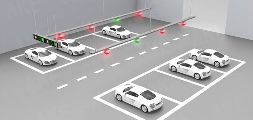 what is smart parking technology